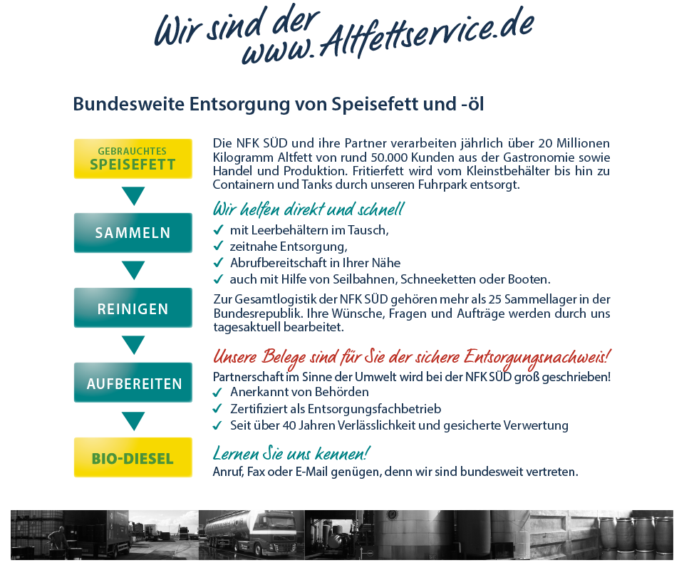 Ablauf der Altfettentsorgung durch die NFK Süd GmbH